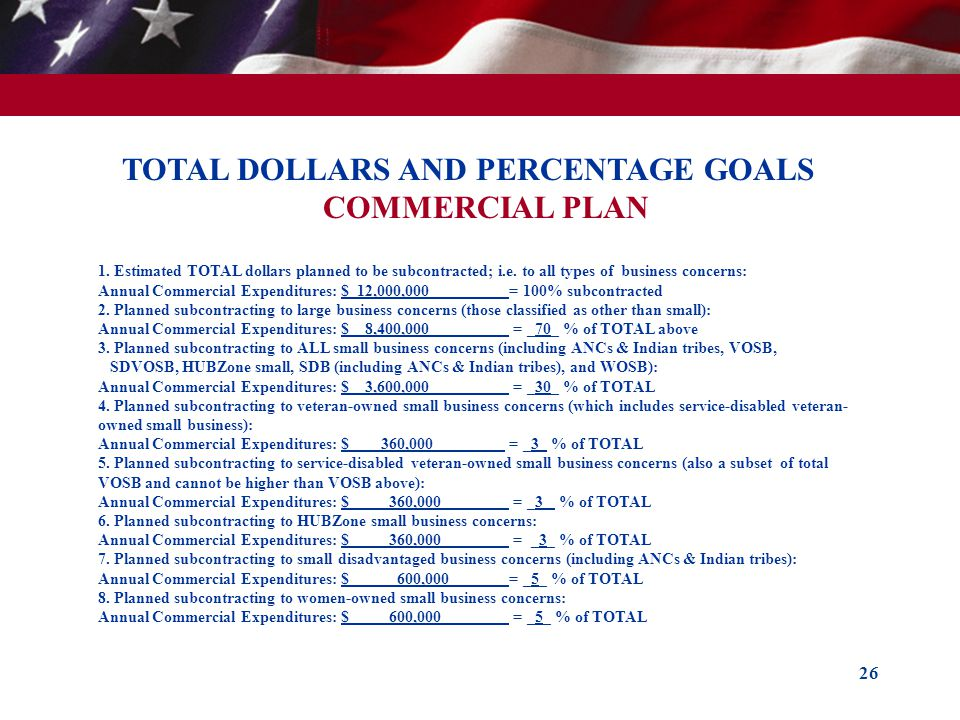 TOTAL DOLLARS AND PERCENTAGE GOALS COMMERCIAL PLAN