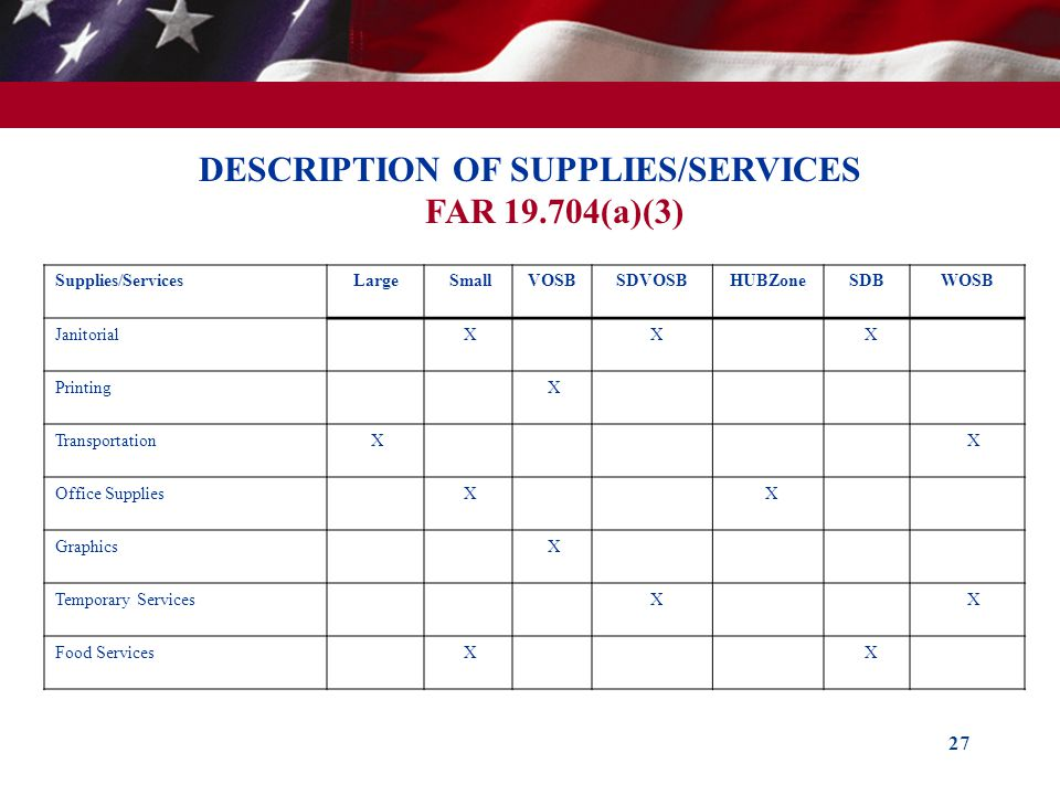 DESCRIPTION OF SUPPLIES/SERVICES FAR 19.704(a)(3)
