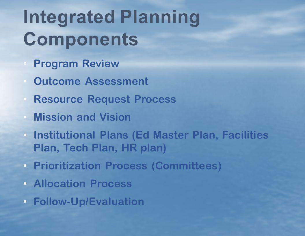Integrated Planning Components