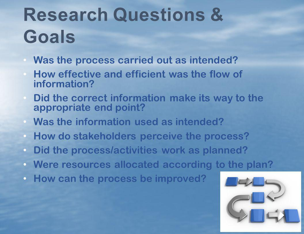 Outlining Process Evaluation Research Questions & Goals