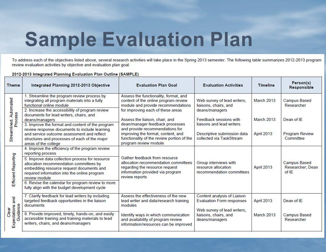 Doc1056816 Sample Evaluation Plan evaluation proposal sample – Evaluation Plan
