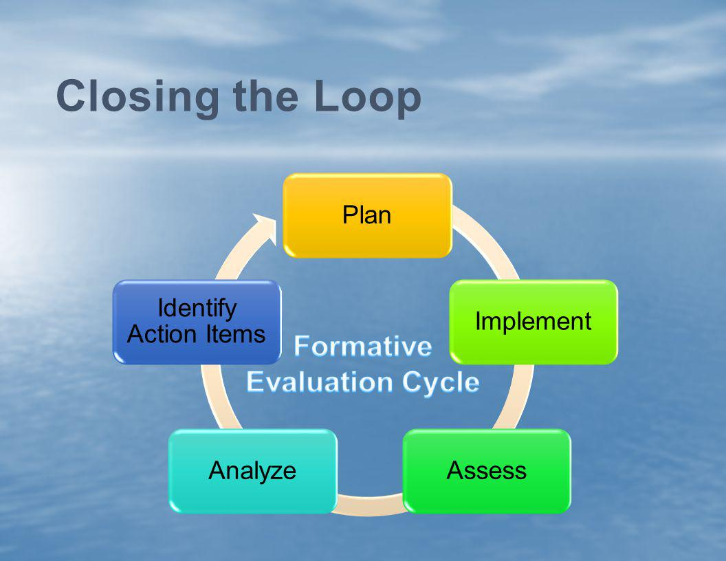 Closing the Loop Formative Evaluation Cycle Plan Implement Assess