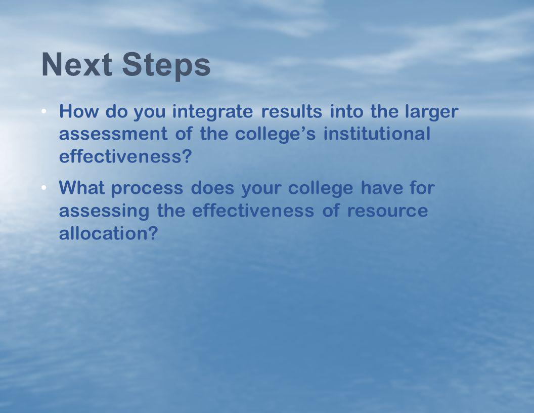 Next Steps How do you integrate results into the larger assessment of the college's institutional effectiveness
