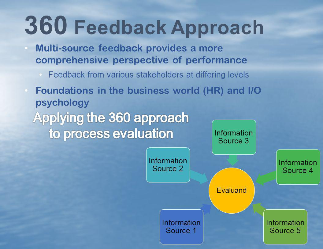 360 Feedback Approach Applying the 360 approach to process evaluation