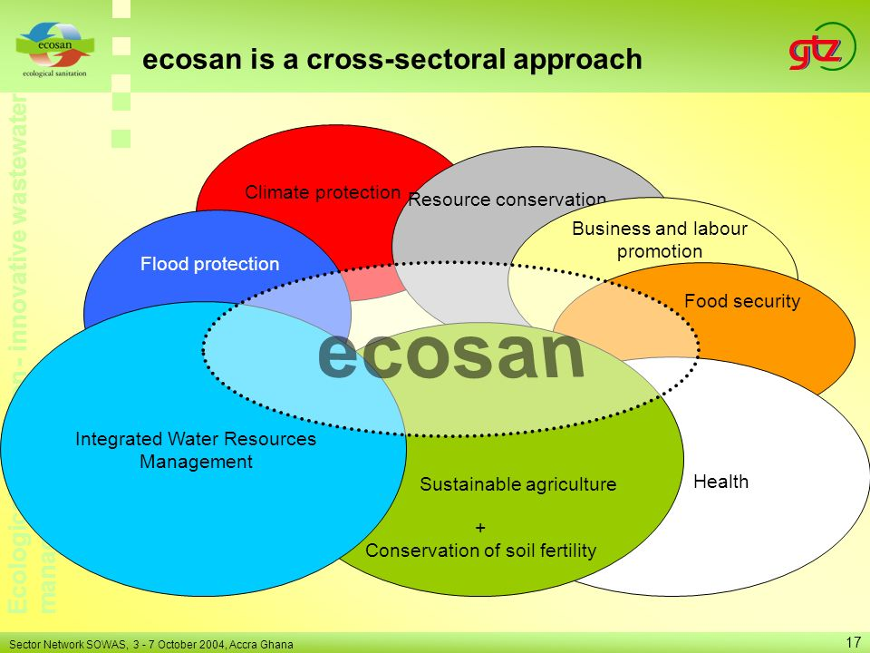 ecosan is a cross-sectoral approach