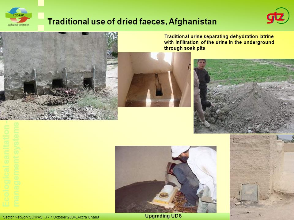 Traditional use of dried faeces, Afghanistan
