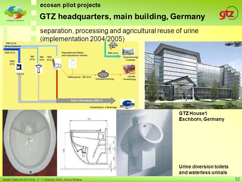 GTZ headquarters, main building, Germany