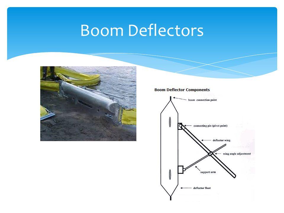 Boom Deflectors