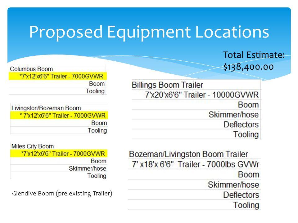 Proposed Equipment Locations