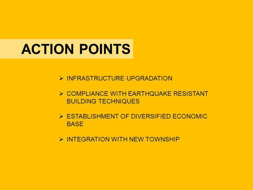 ACTION POINTS INFRASTRUCTURE UPGRADATION