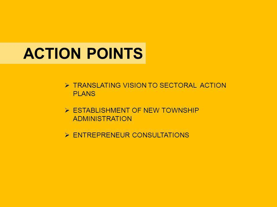 ACTION POINTS TRANSLATING VISION TO SECTORAL ACTION PLANS