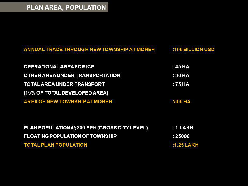 PLAN AREA, POPULATION ANNUAL TRADE THROUGH NEW TOWNSHIP AT MOREH :100 BILLION USD. OPERATIONAL AREA FOR ICP : 45 HA.