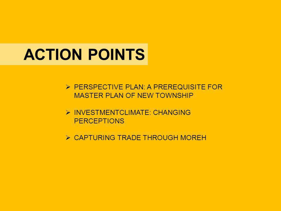 ACTION POINTS PERSPECTIVE PLAN: A PREREQUISITE FOR MASTER PLAN OF NEW TOWNSHIP. INVESTMENTCLIMATE: CHANGING PERCEPTIONS.