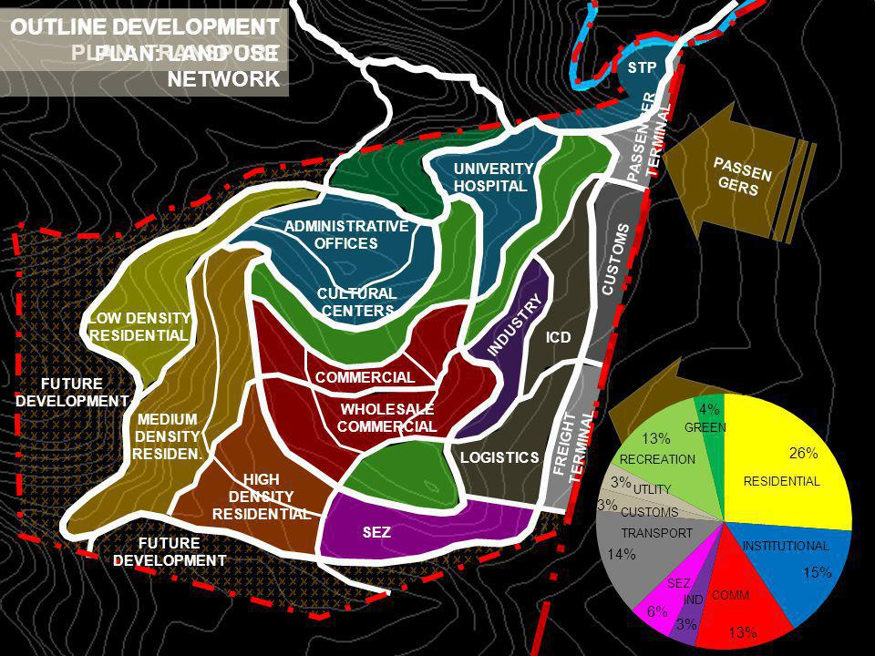 OUTLINE DEVELOPMENT PLAN: TRANSPORT NETWORK