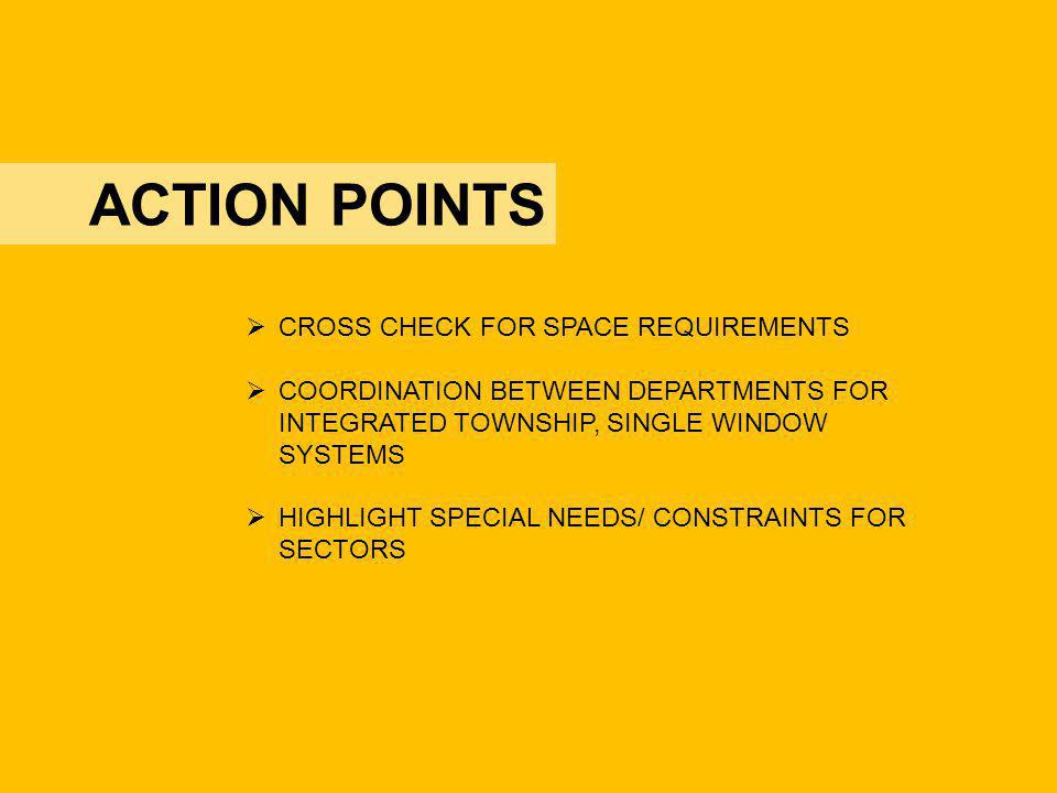 ACTION POINTS CROSS CHECK FOR SPACE REQUIREMENTS