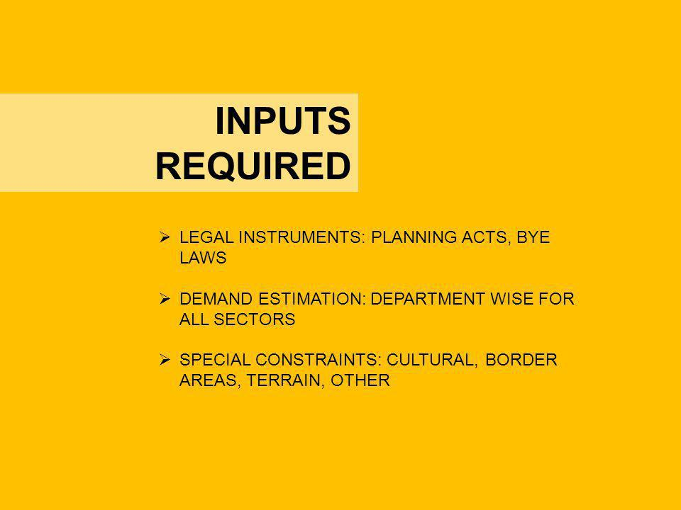 INPUTS REQUIRED LEGAL INSTRUMENTS: PLANNING ACTS, BYE LAWS