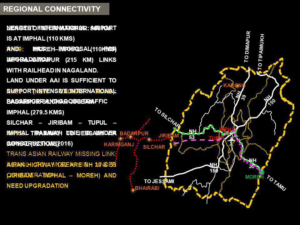 REGIONAL CONNECTIVITY