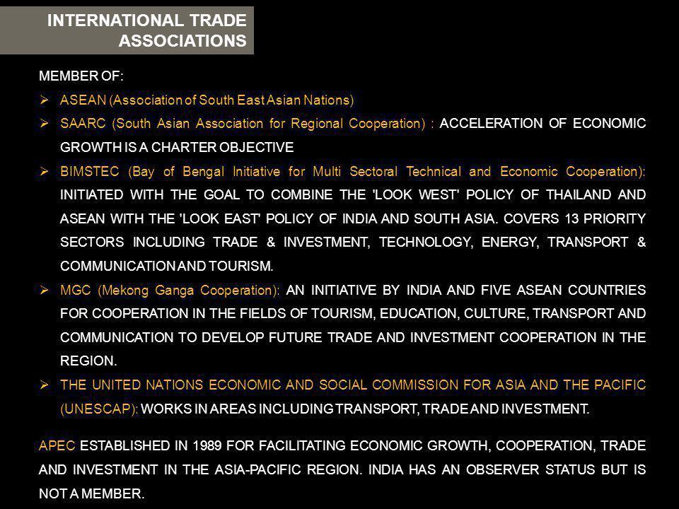 INTERNATIONAL TRADE ASSOCIATIONS