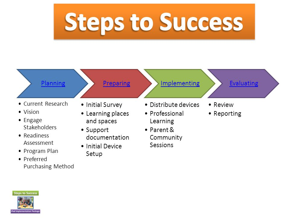 Steps to Success Current Research Vision Engage Stakeholders
