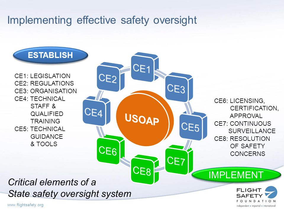 Implementing effective safety oversight
