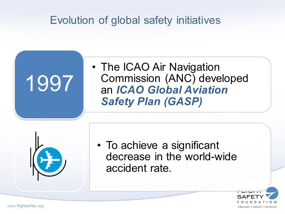 Evolution of global safety initiatives