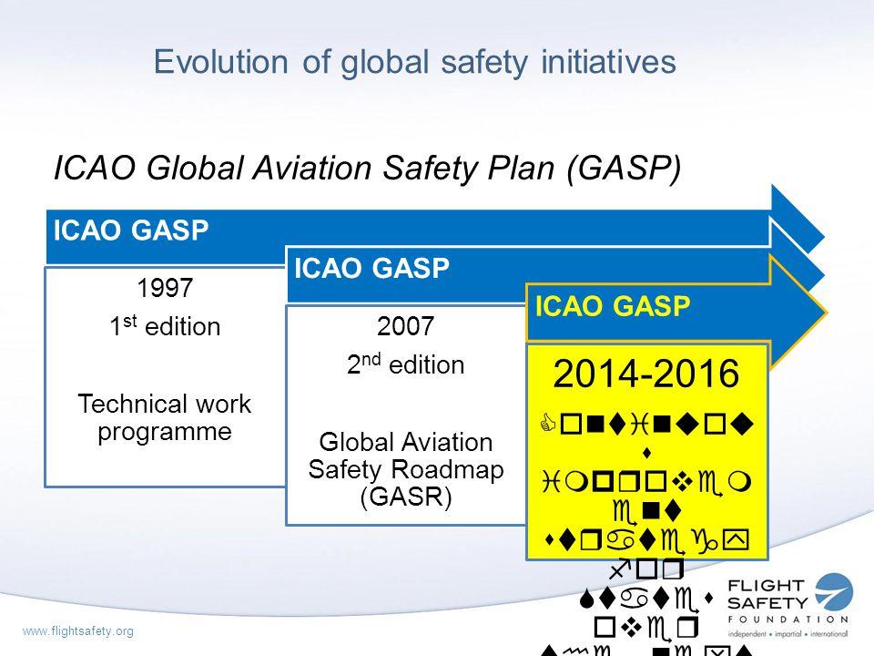 Evolution of global safety initiatives