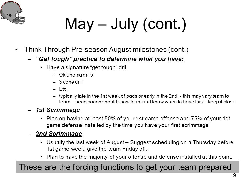 May – July (cont.) Think Through Pre-season August milestones (cont.) Get tough practice to determine what you have: