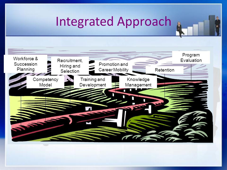 Integrated Approach Program Evaluation Workforce & Succession Planning