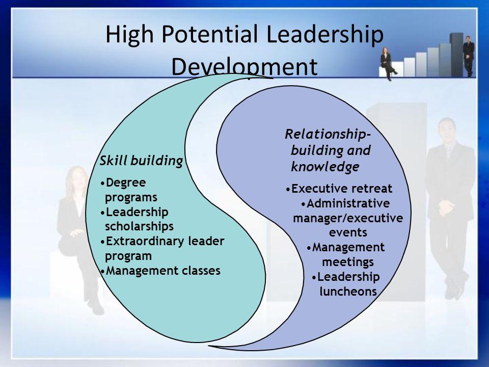 High Potential Leadership Development
