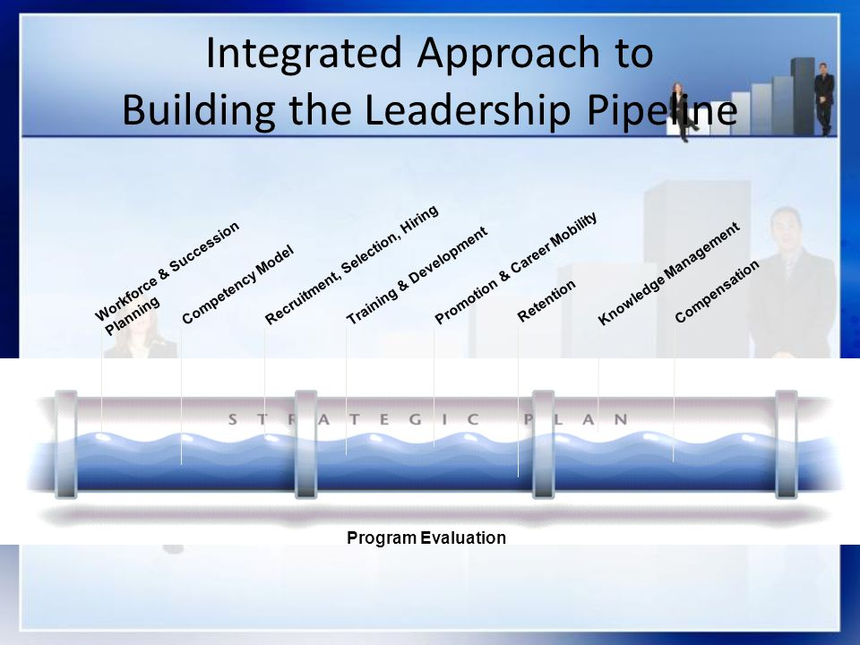 Integrated Approach to Building the Leadership Pipeline