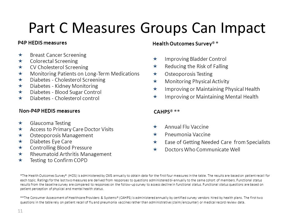 Part C Measures Groups Can Impact
