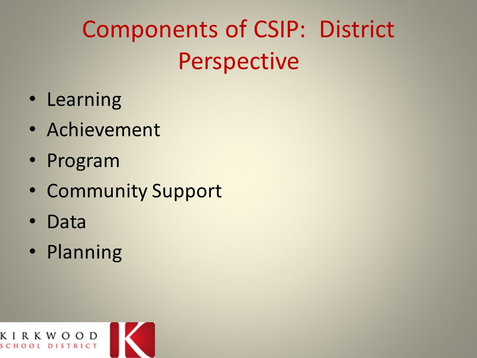 Components of CSIP: District Perspective