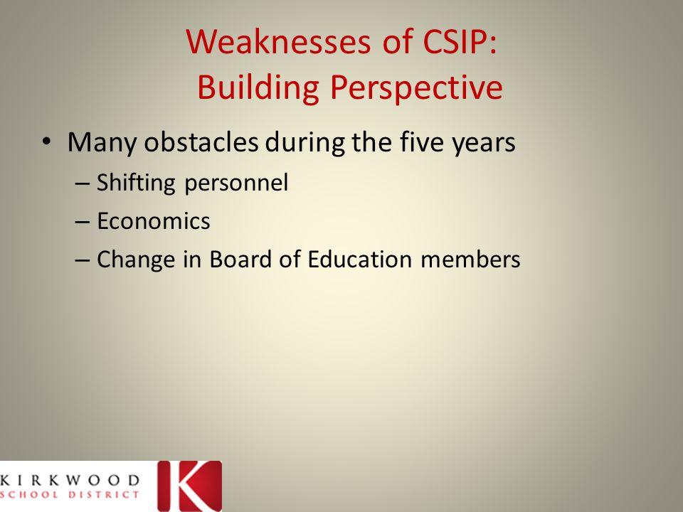 Weaknesses of CSIP: Building Perspective