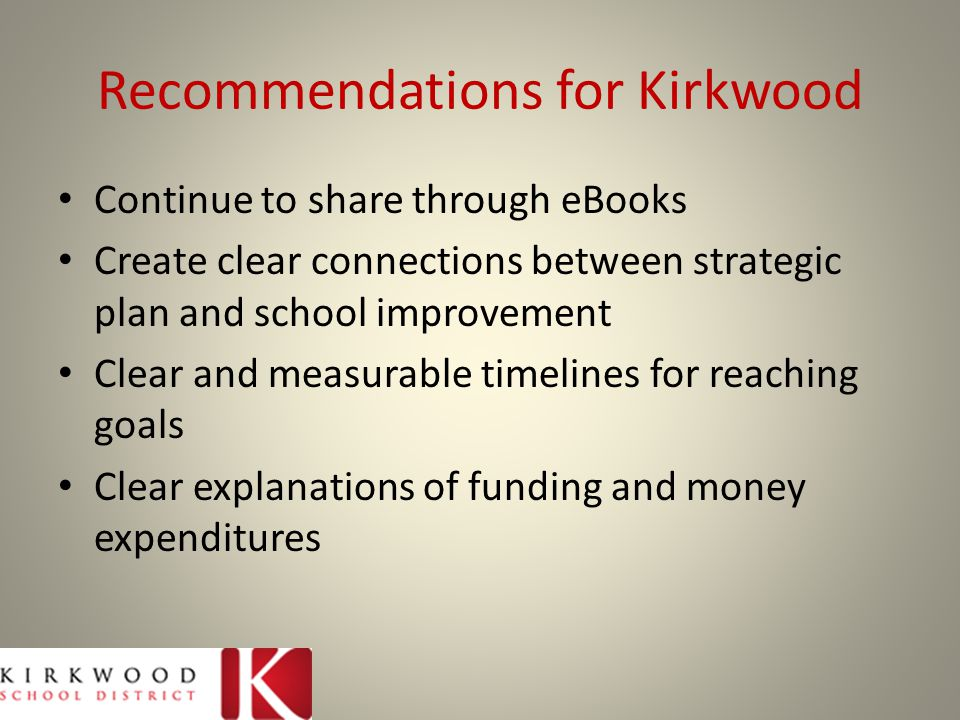 Recommendations for Kirkwood