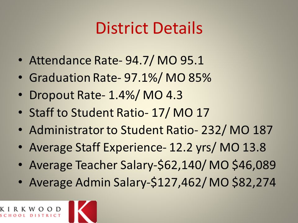 District Details Attendance Rate- 94.7/ MO 95.1