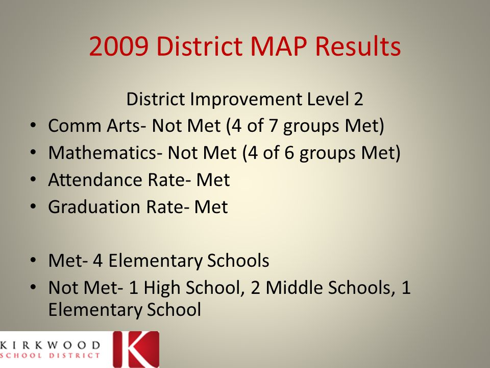 District Improvement Level 2