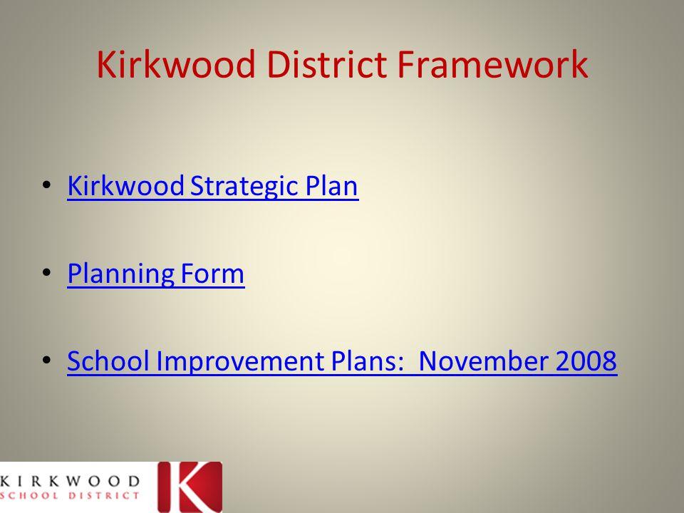 Kirkwood District Framework