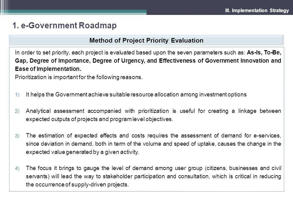 Method of Project Priority Evaluation