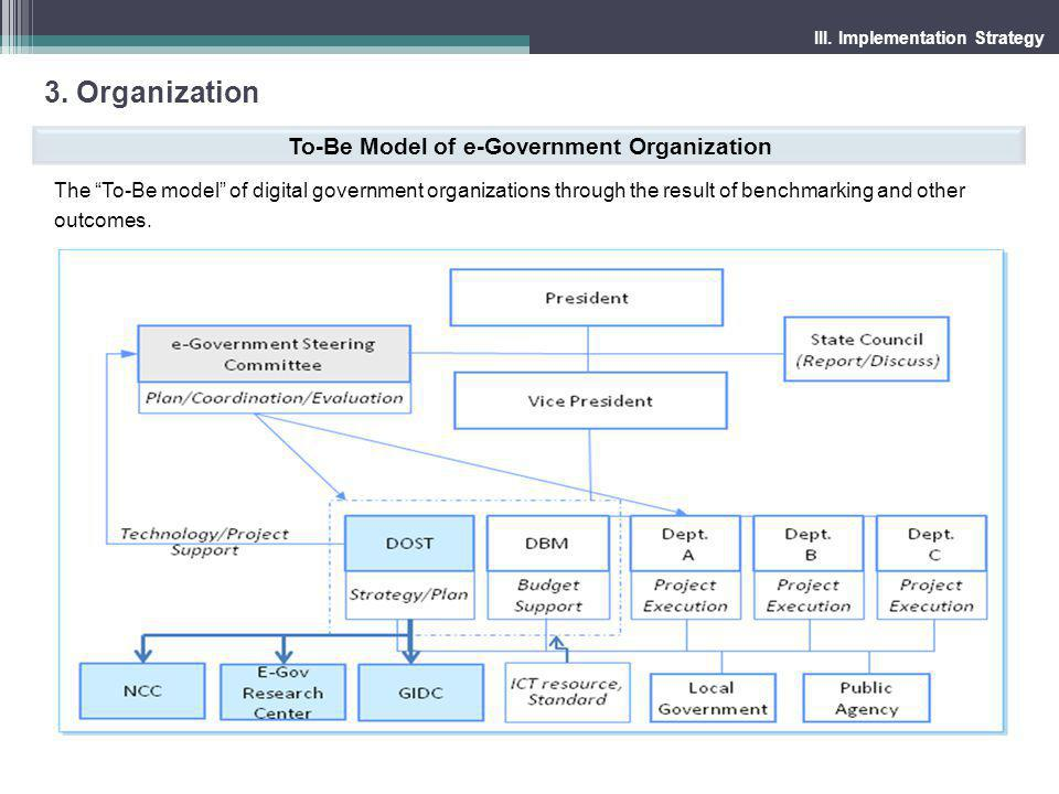 To-Be Model of e-Government Organization