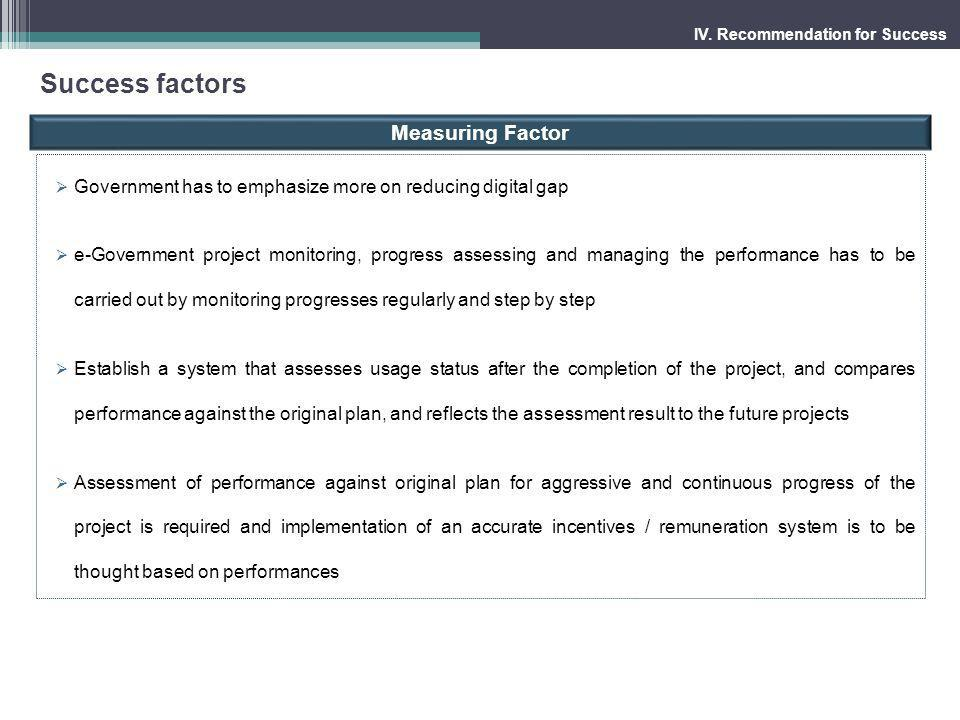 Success factors Measuring Factor