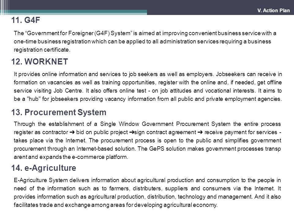 11. G4F 12. WORKNET 13. Procurement System 14. e-Agriculture