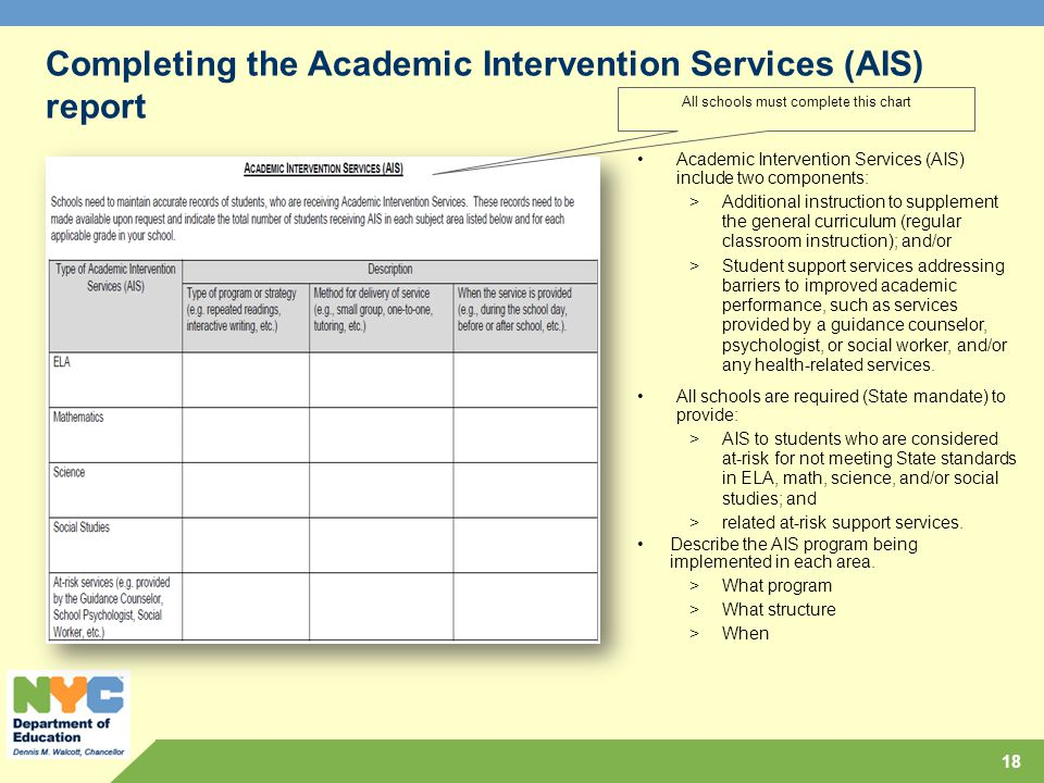 Completing the Academic Intervention Services (AIS) report