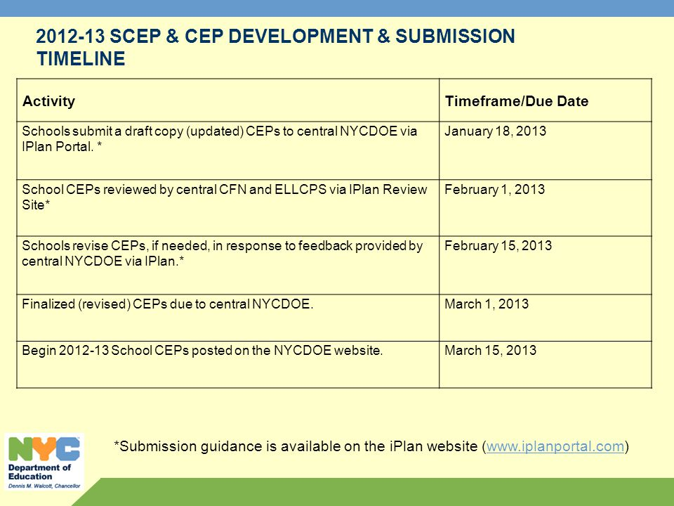 2012-13 SCEP & CEP DEVELOPMENT & SUBMISSION TIMELINE