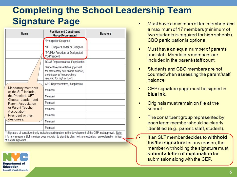 Completing the School Leadership Team Signature Page