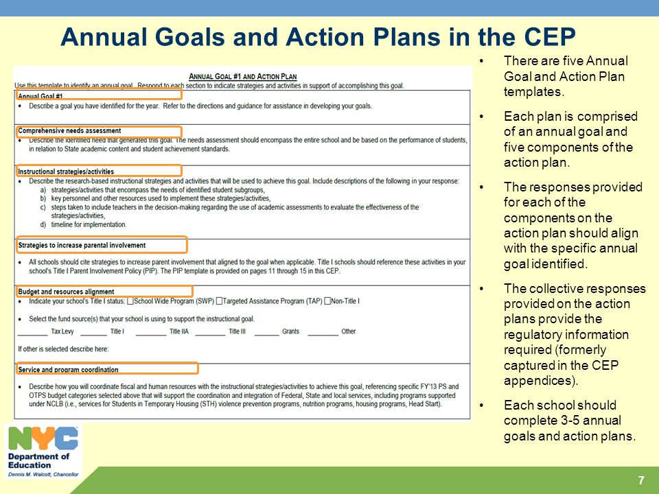 Annual Goals and Action Plans in the CEP