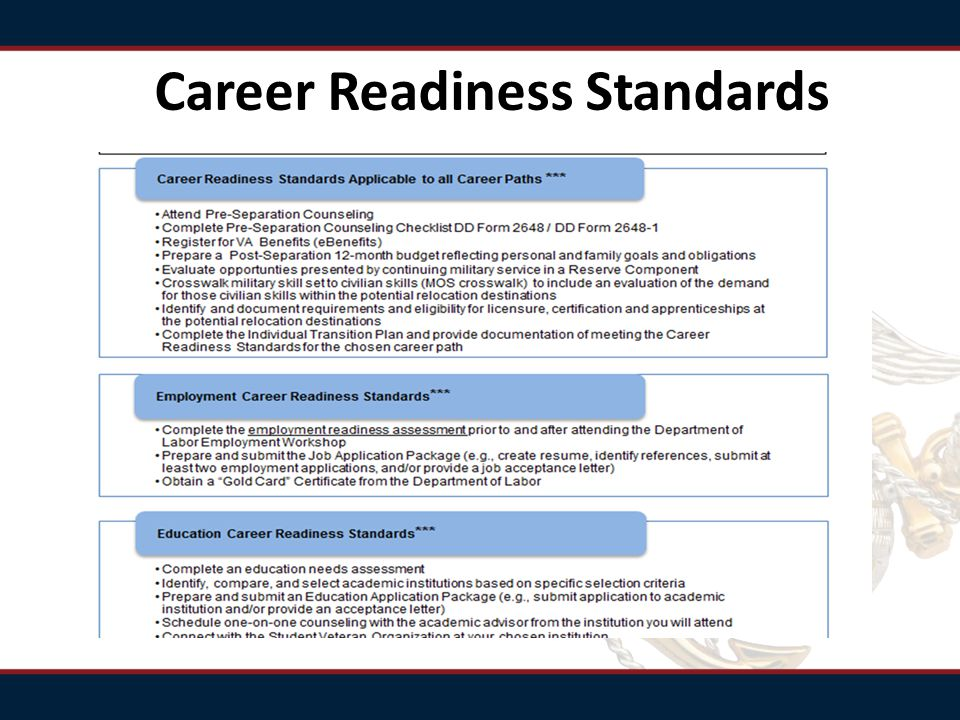 Career Readiness Standards