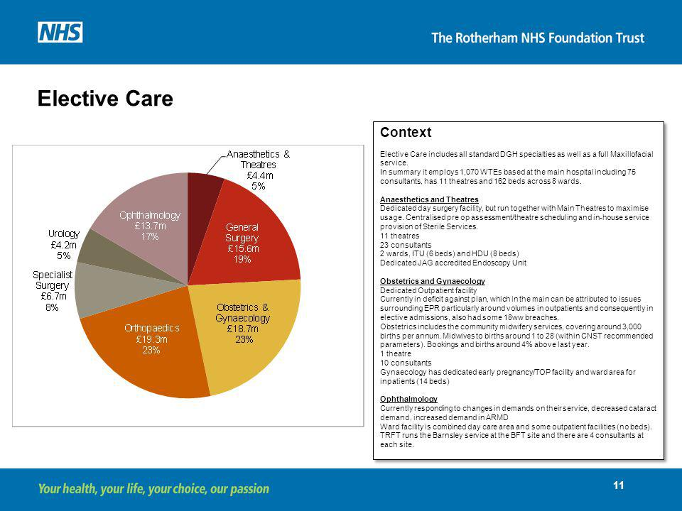 Elective Care Context. Elective Care includes all standard DGH specialties as well as a full Maxillofacial service.
