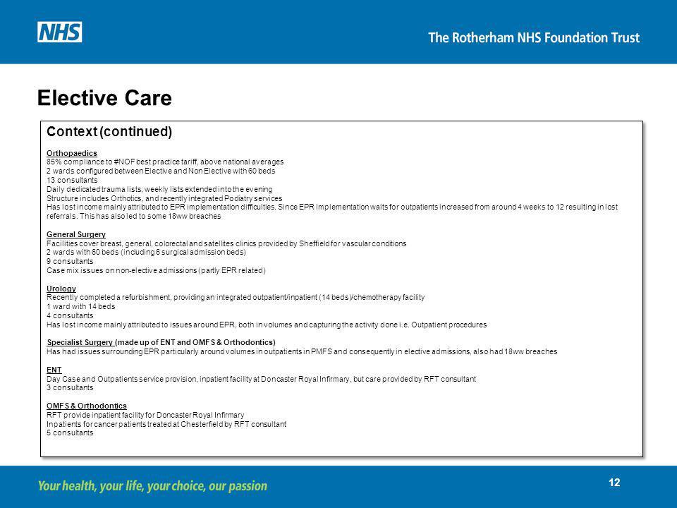 Elective Care Context (continued) Orthopaedics