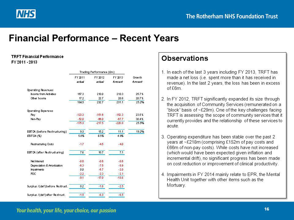 Financial Performance – Recent Years