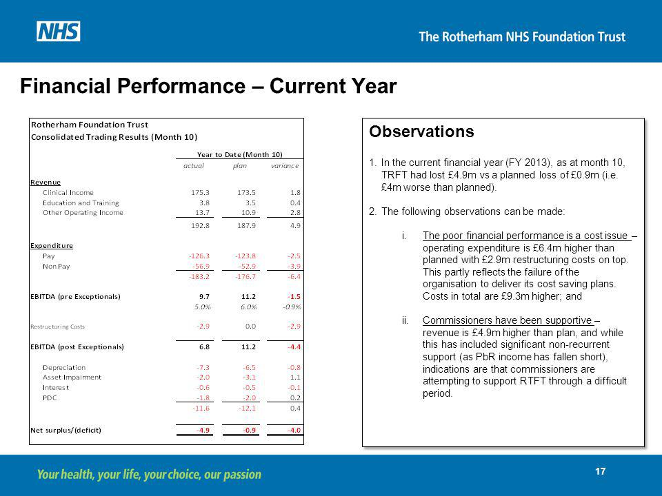 Financial Performance – Current Year
